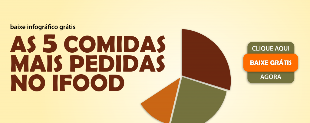 infográfico as 5 comidas mais pedidas no ifood